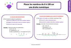 Leçon, trace écrite sur placer les nombres de 0 à 199 sur une droite numérique au Ce1
