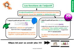 Leçon, trace écrite sur les fonctions de l'adjectif : épithète et attribut au Cm1