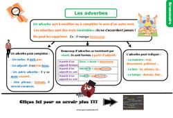 Leçon, trace écrite sur les adverbes au Cm1
