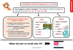 Leçon, trace écrite sur l'imparfait des verbes du 3e groupe en -ir, -oir et -dre au Cm1