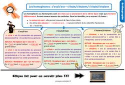 Leçon, trace écrite sur les homophones grammaticaux : C'est/s'est/c'étai(en)t/s'étai(en)t au CM2
