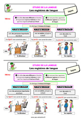 Les registres de langue – Ce2 – Étude de la langue – Leçon