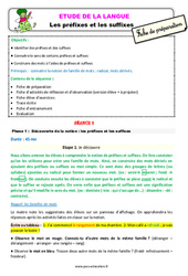 Les préfixes et les suffixes – Ce2 – Étude de la langue – Fiche de préparation