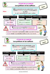 Les préfixes et les suffixes – Ce2 – Étude de la langue – Leçon