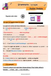 Le sujet - CM2 - Soutien scolaire pour les élèves en difficulté.