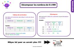 Leçon, trace écrite sur décomposer les nombres de 0 à 999 au Ce1