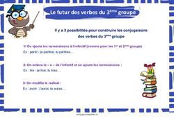 Le futur des verbes du 3ème groupe - Cycle 3 - Affiche de classe