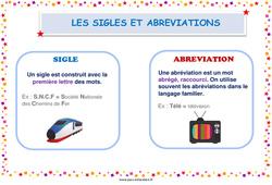 Les sigles et abréviations - Cycle 3 - Affiche