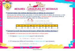 Mesures : longueurs et décimaux - Cycle 3 - Affiche de classe