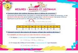 Mesures : masses et décimaux - Cycle 3 - Affiche de classe