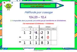 Soustraction des décimaux avec retenue - Cycle 2- Cycle 3 - Affiche