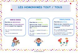 La homonymes tout / tous - Cycle 3 - Affiche