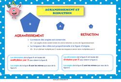 Agrandissement et réduction - Cycle 3 - Affiche de classe