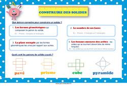 Construire des solides - Cycle 2 - Cycle 3 - Affiche de classe