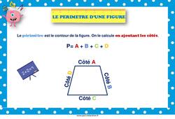 Le périmètre d'une figure - Cycle 2 - Cycle 3 - Affiche de classe