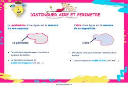 Distinguer aire et périmètre - Cycle 2 - Cycle 3 - Affiche de classe