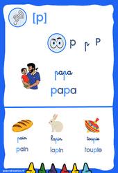 Le son [p] - CP - CE1 - Cycle 2 - Affiche