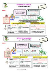 Les déterminants – Ce2 – Étude de la langue – Leçon
