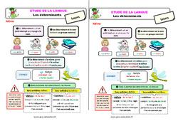 Les déterminants – Ce1 – Étude de la langue – Leçon