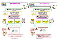 Les unités de mesure de durées – Ce1 – Leçon