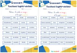 Fonctions (sujets-verbes) - Ce1 - Ce2 - Rituels - Grammaire