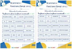 Fonctions (Compléments Circonstanciels) - Ce1 - Ce2 - Rituels - Grammaire
