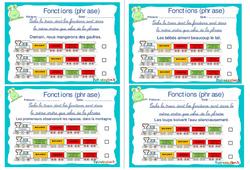 Fonctions (phrase) - Ce1 - Ce2 - Rituels - Grammaire