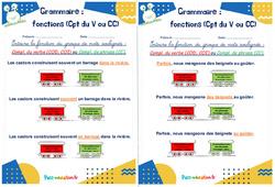 Fonctions (complément du verbe et le complément de phrase) - Ce1 - Ce2 - Rituels - Grammaire