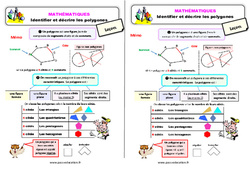 Identifier et décrire les polygones – Ce2 – Leçon