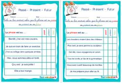 Passé - Présent - Futur - Ce1 - Ce2 - Rituels - Conjugaison