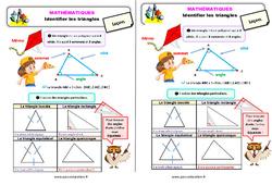 Identifier les triangles – Ce2 – Leçon