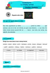 Le champ lexical - CE2 - Soutien scolaire pour les élèves en difficulté.