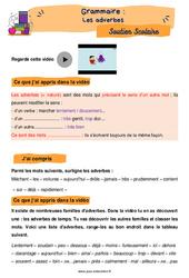 Les adverbes - Cm2 - Soutien scolaire pour les élèves en difficulté