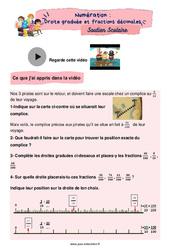 Droite graduée et fractions décimales - CM2 - Soutien scolaire pour les élèves en difficulté.