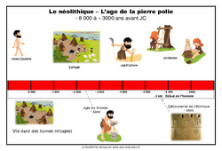 Frise chronologique – Ce2 – Cm1 – Le néolithique