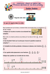 Placer et repérer des fractions décimales sur une droite graduée - CM1 - Soutien scolaire pour les élèves en difficulté.