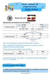 Tableaux de proportionnalité - CM1 - Soutien scolaire pour les élèves en difficulté.