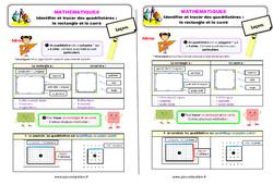 Identifier et tracer des quadrilatères : le rectangle et le carré – Ce2 – Leçon