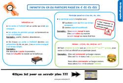 Leçon, trace écrite sur l'infinitif en -er ou participe passé en -é -ée - és -ées au CM1