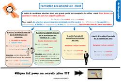 Leçon, trace écrite sur la formation des adverbes en -ment auCm2