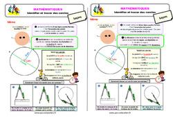 Identifier et tracer des cercles – Ce2 – Leçon