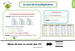 Leçon, trace écrite sur le sens de la multiplication au Ce1