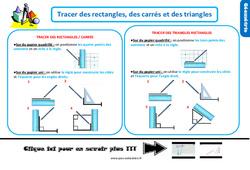 Leçon, trace écrite sur tracer des rectangles, des carrés et des triangles au Ce1