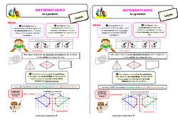 La symétrie – Ce2 – Leçon