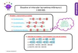 Leçon, trace écrite sur encadrer et intercaler les nombres inférieurs à 1 000 000 sur une droite au Cm1