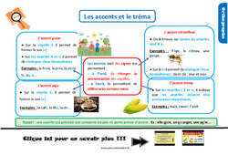 Leçon, trace écrite sur les accents et le tréma - Cm1