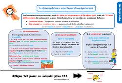 Leçon, trace écrite sur les homophones : cour/cours/court/courent au Cm2