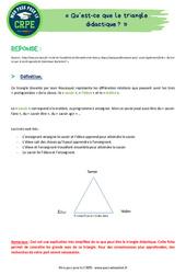 Qu'est-ce que le triangle didactique? - CRPE2022