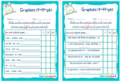 Graphies (f-ff-ph) - Ce1 - Ce2 - Rituels - Phonologie