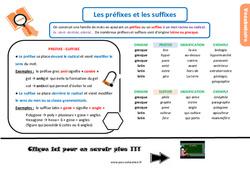 Leçon, trace écrite sur les préfixes et les suffixes au Cm2